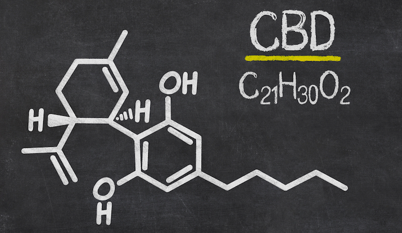 cbd-benefits-molecular-structure